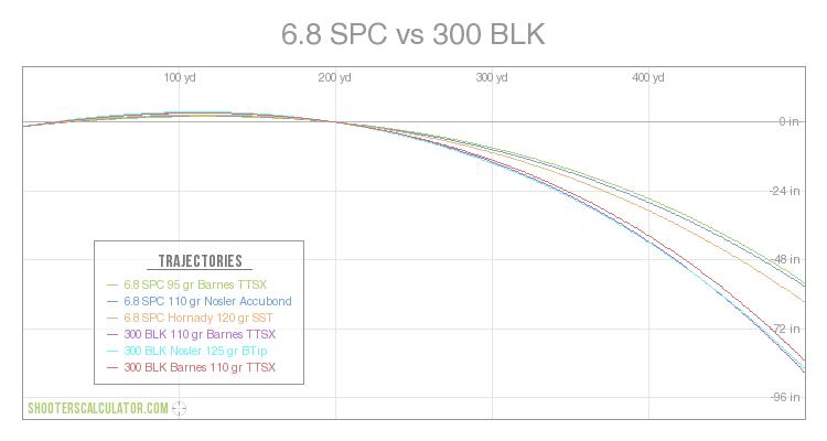 Ballistic Coefficient Tables Barnes Bullets | Brokeasshome.com